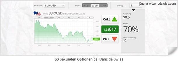 60 Sekunden Optionen bei Banc de Swiss