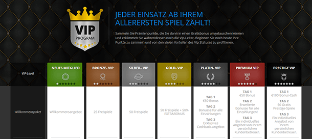 VIP-programm bei Hopa