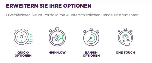 Verschiedene Möglichkeiten für den Optionshandel bei Opteck
