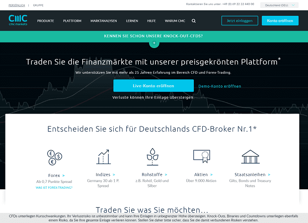 CMC Markets Binäre Optionen