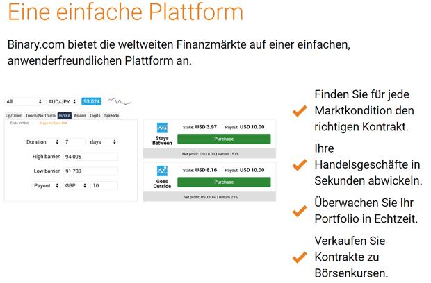 Binary.com Plattform