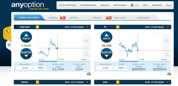 Trading litecoin for ripple