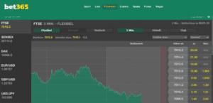 Finanzwetten bei bet365