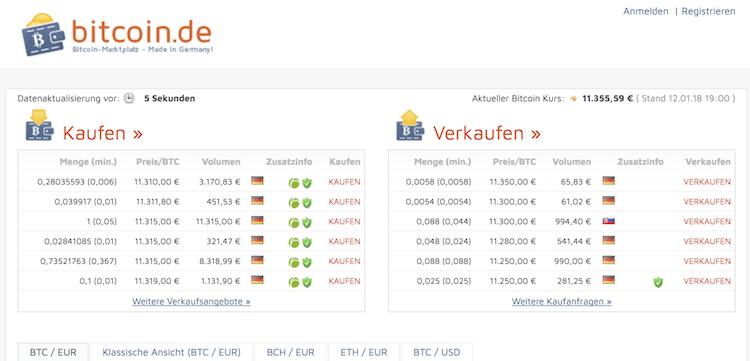 Bitcoin.de Kryptowährungen kaufen und verkaufen