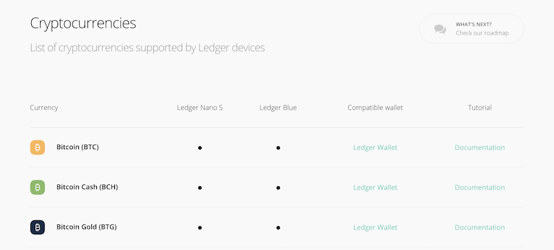Ledger Wallet Kryptowährungen