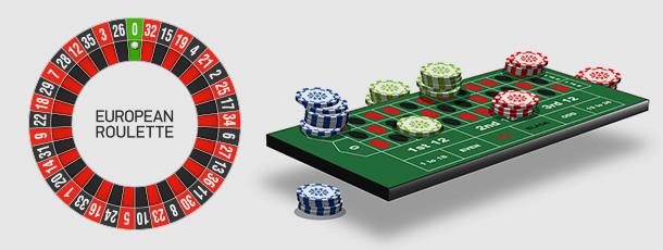 Casino ohne Anmeldung Roulette