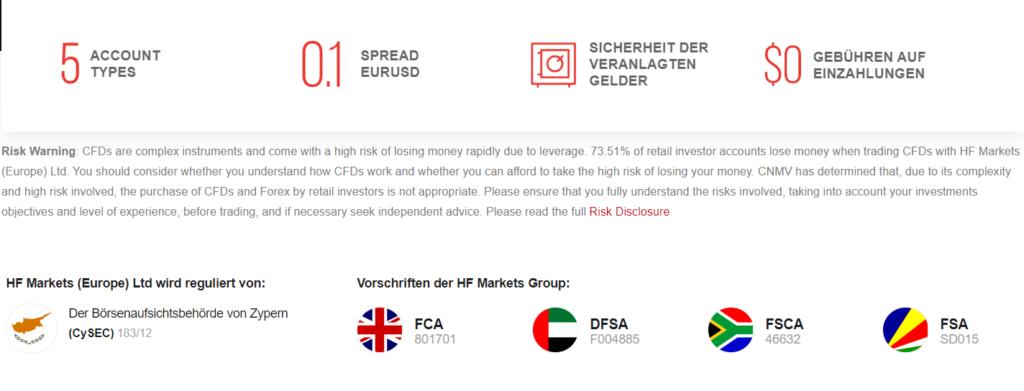 HF Markets Erfahrungen