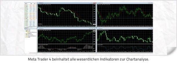 Chart software forex