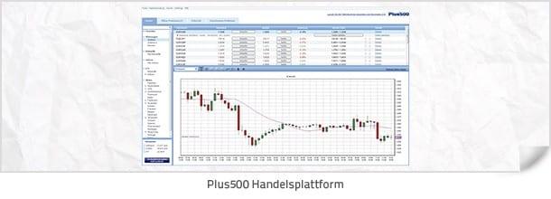 Plus500 Handelsplattform