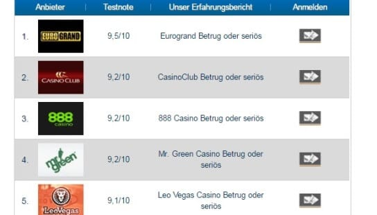 Casino Betrug Vergleich auf www.betrug.org