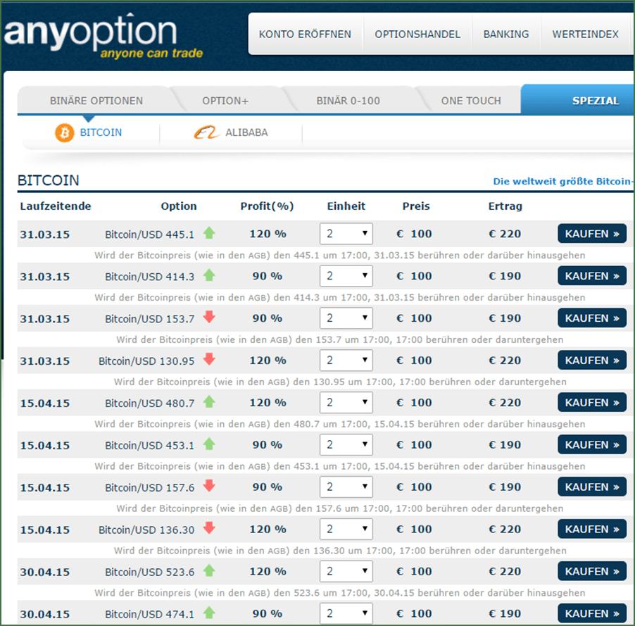 Bitcoins auf anyoption traden