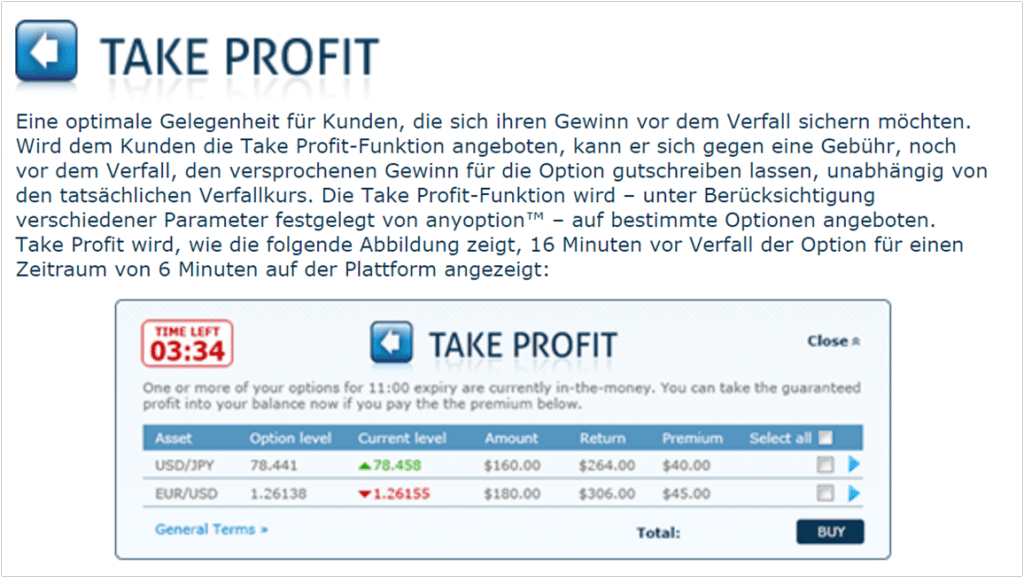 Die Take Profit-Funktion bei anyoption