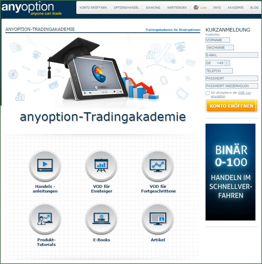 Die Tradingakademie bei anyoption