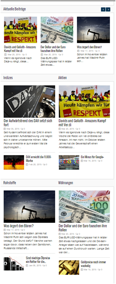 Der Blog bei anyoption