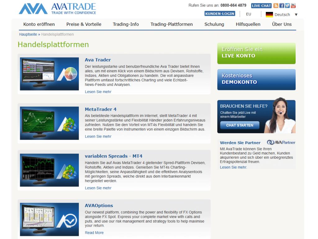 Die Startseite von AvaTrade