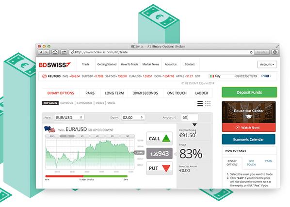 Gute Analyse-Tools und aktuelle Marktnachrichten