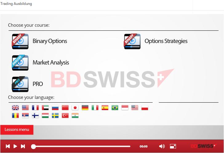 Gut informiert durch die Trading Ausbildung der BDSwiss