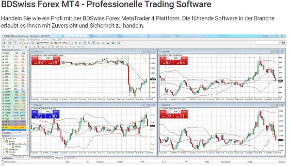 Die Handelsplattform Meta Trader 4