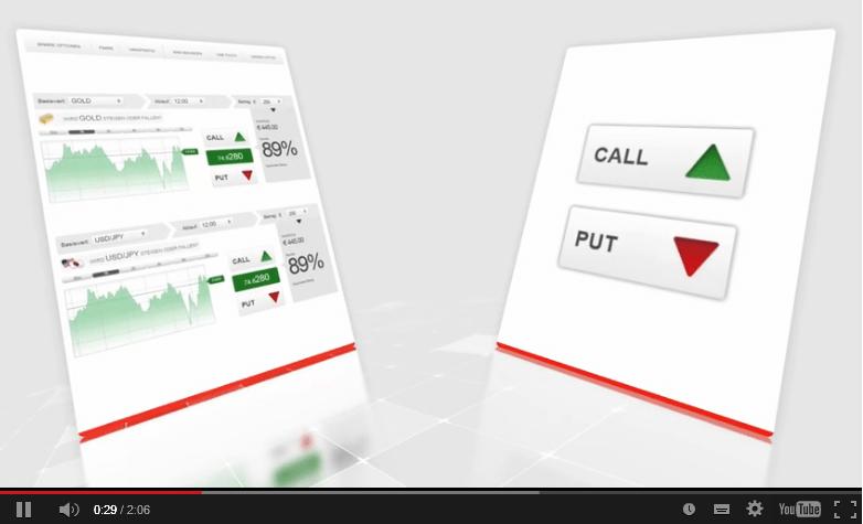 Service nutzen: Video-Tutorial zur Weiterbildung