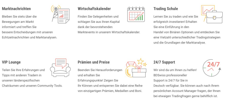 BDSwiss Tradingschule