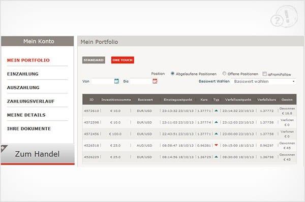 Trading-Positionen im Portfolio