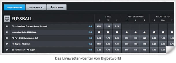 Bigbetworld_Livewetten