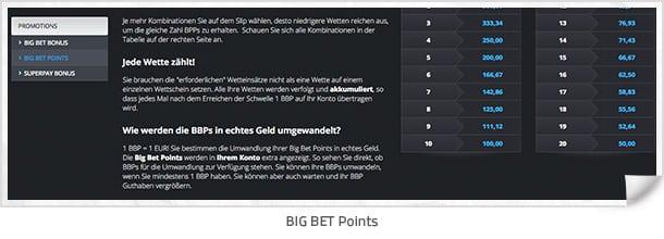 Bigbetworld_Punkte