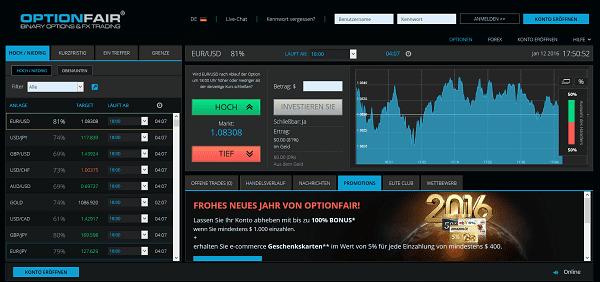 Forex broker demokonto