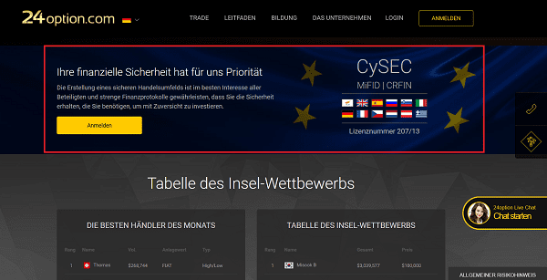 Die CySEC-Regulierung bei 24Option