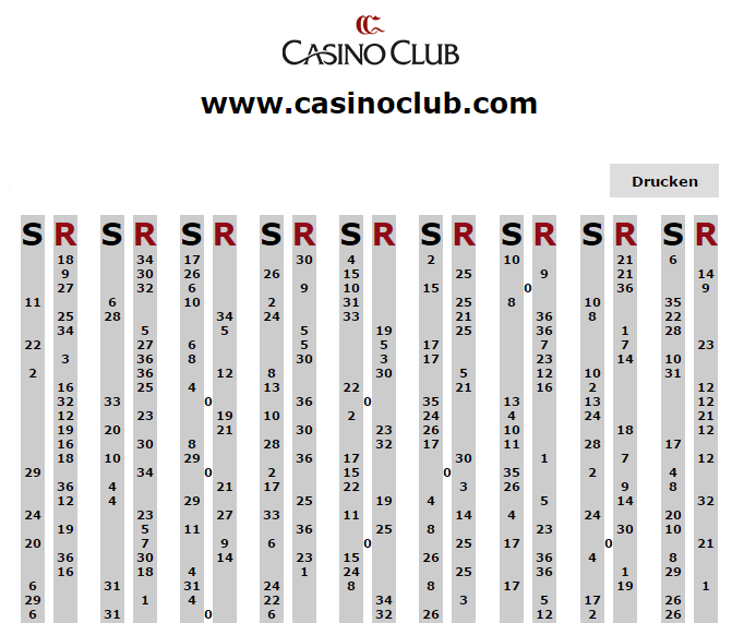 Casino Club Permanenzen gratis fortlaufend