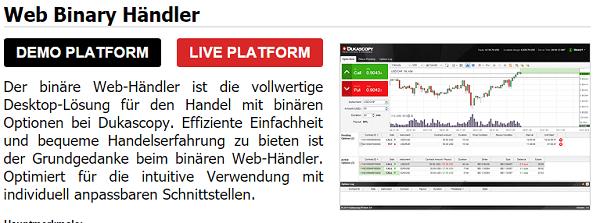 Dukascopy Trading Plattform