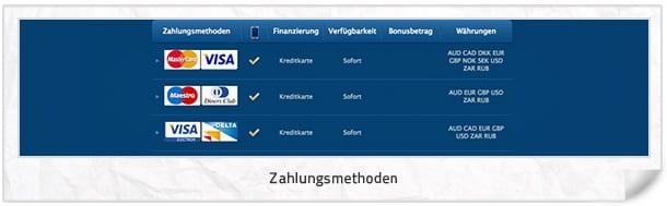 EuropaCasino_Zahlungsmethoden