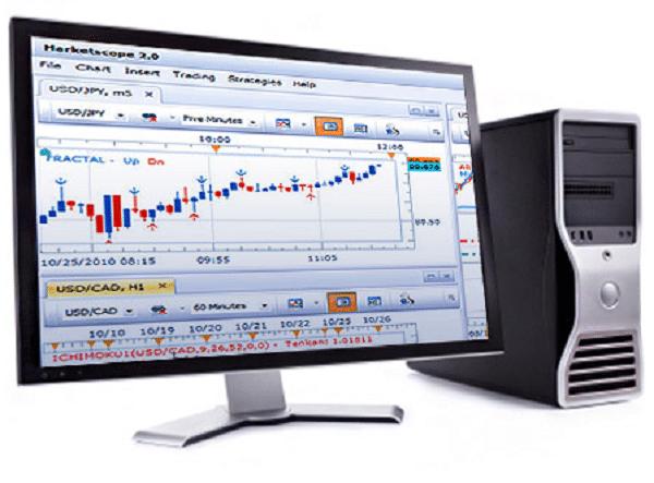 Die hauseigene Plattform TradingStation