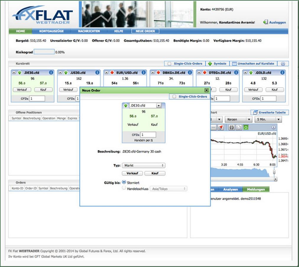 Die Plattform WebTrader von FXFlat