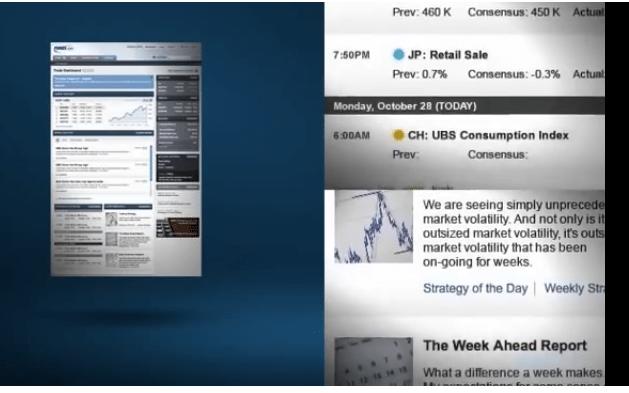 Video-Tutorials: Marktanalysen bei Forex.com lernen