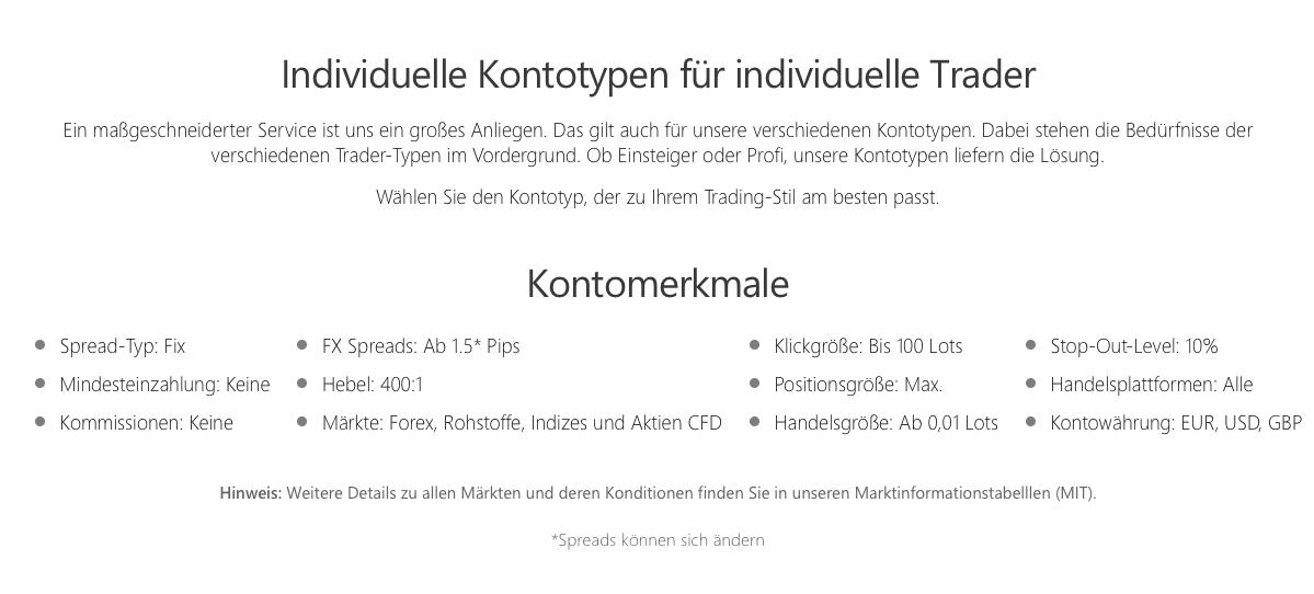 GKFX Kontotype