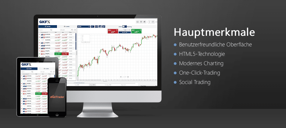 Free options trading apply online