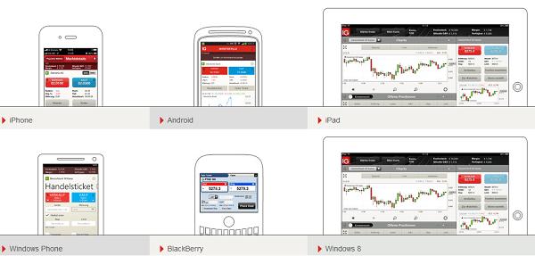 Bei IG finden sich Apps für unterschiedliche Mobilgeräte