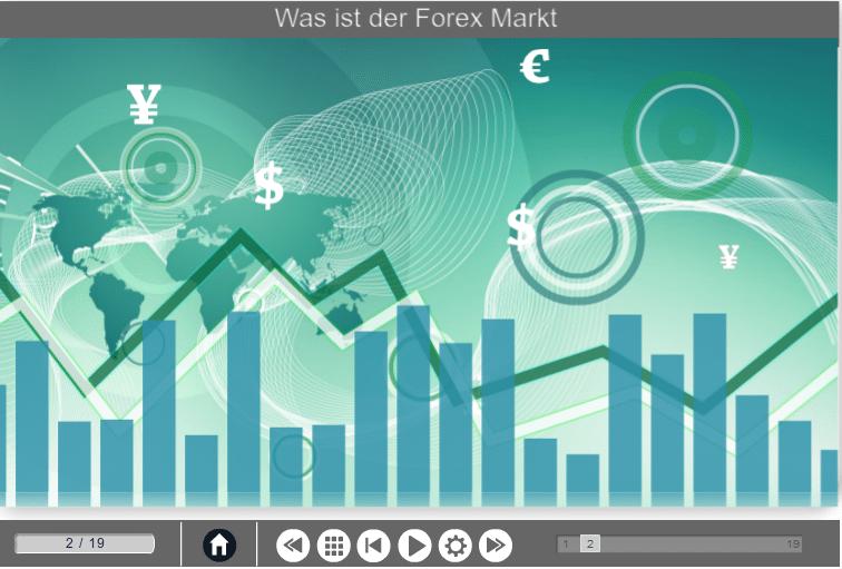 Schulungsvideo zum Forex-Markt