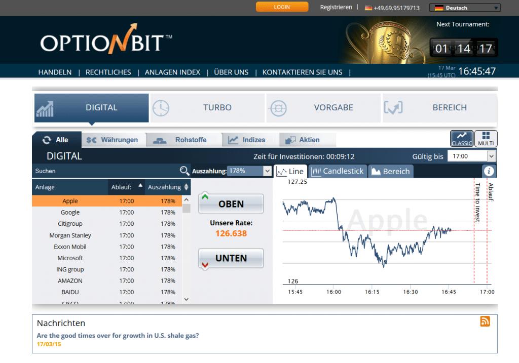Die Handelsplattform von OptionBit im Detail