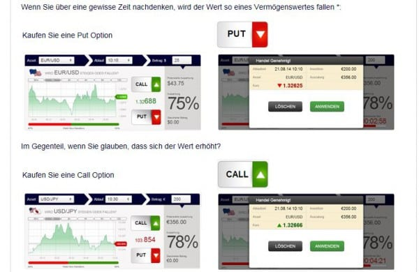 Die Call/Put-Option im Handelsangebot