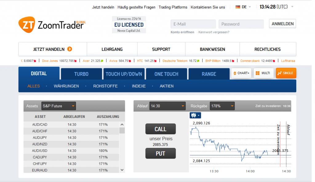 Die ZoomTrader Handelsplattform überzeugt durch Benutzerfreundlichkeit