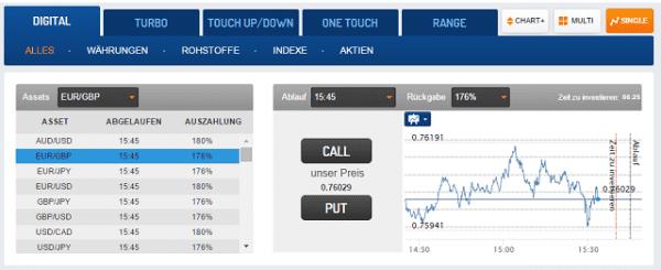 ZoomTrader Bonus Binary Trading