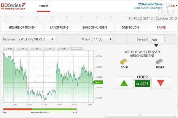 Die neue BDSwiss VIP Trading Plattform