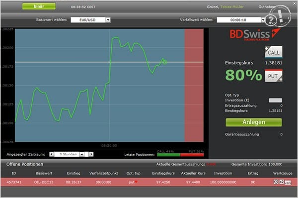 Banc de Swiss PRO Trader