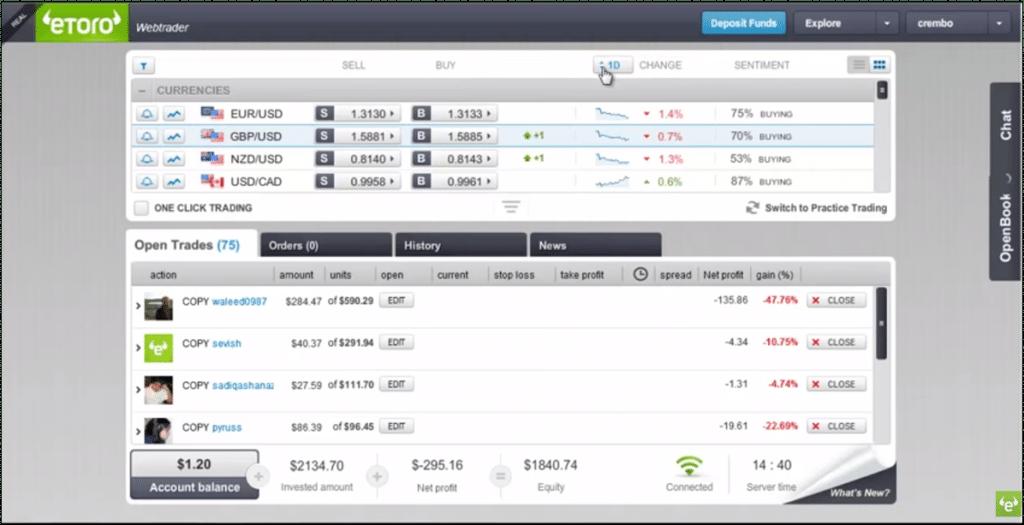 Die Plattform WebTrader von eToro
