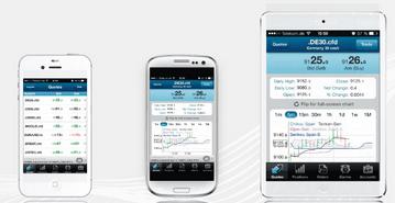 Mobile-Trading mit den FXFlat-Apps