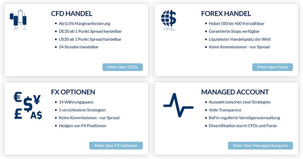 Bei FxFlat können viele Märkte gehandelt werden