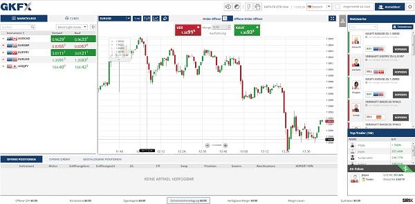 GKFX Handelsplattform (Webtrader)
