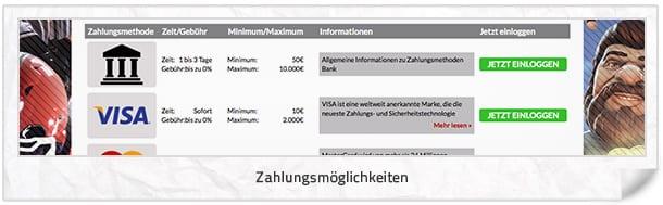 Anpsrechendes Angebot an Zahlungsmethoden